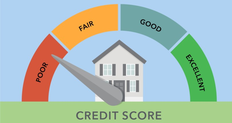 Tips to Improve your Credit Score.